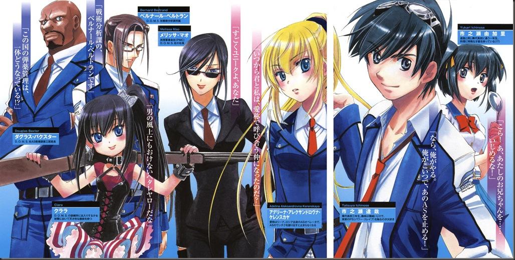 Characters summary